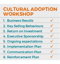 cultural-adoption